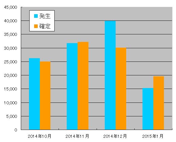 201501houshuu