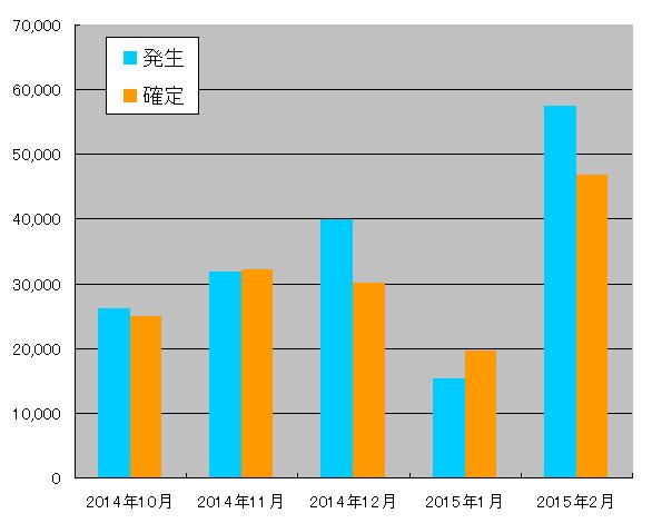 201502houshuu