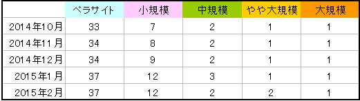 201502site_suu