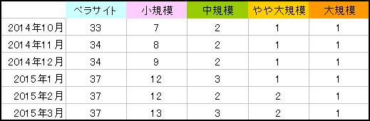 201503_site_suu