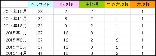 201504site_suu