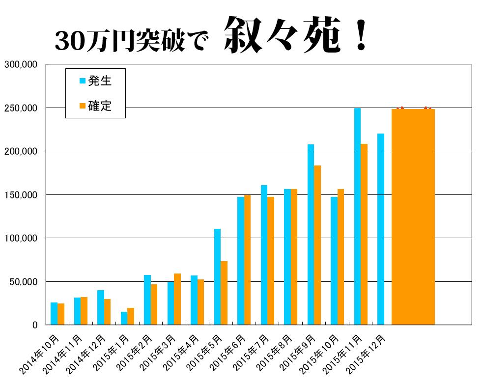 201512houshuu_hon