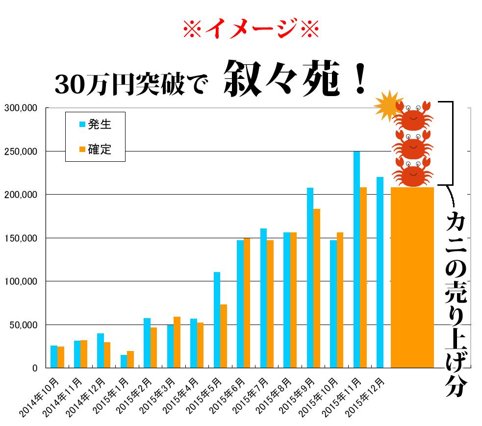 201512image_graf01