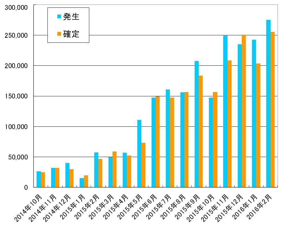 201602_graf