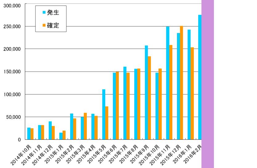 201602_graf01