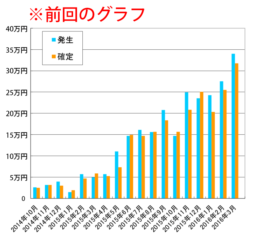 201604-zenkai-graf