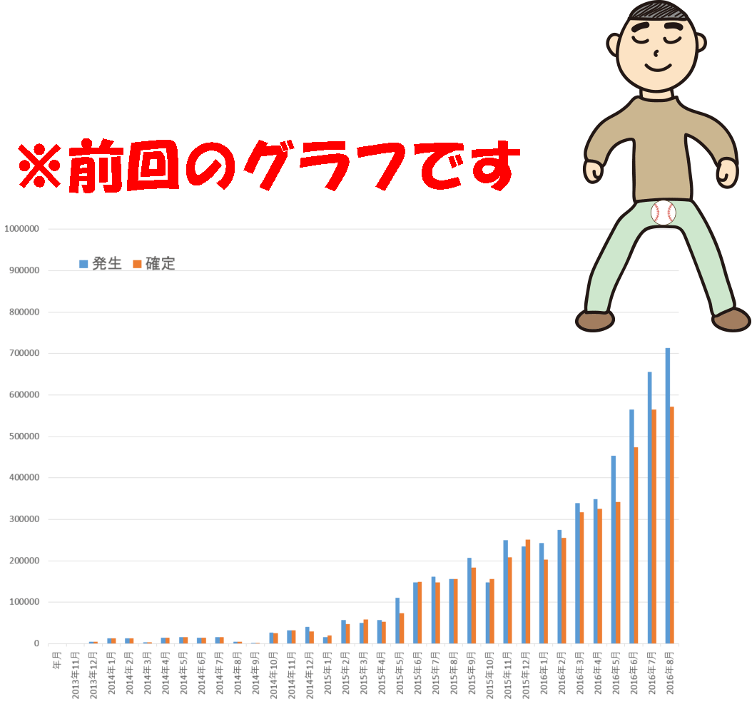 201609zenkai-graf