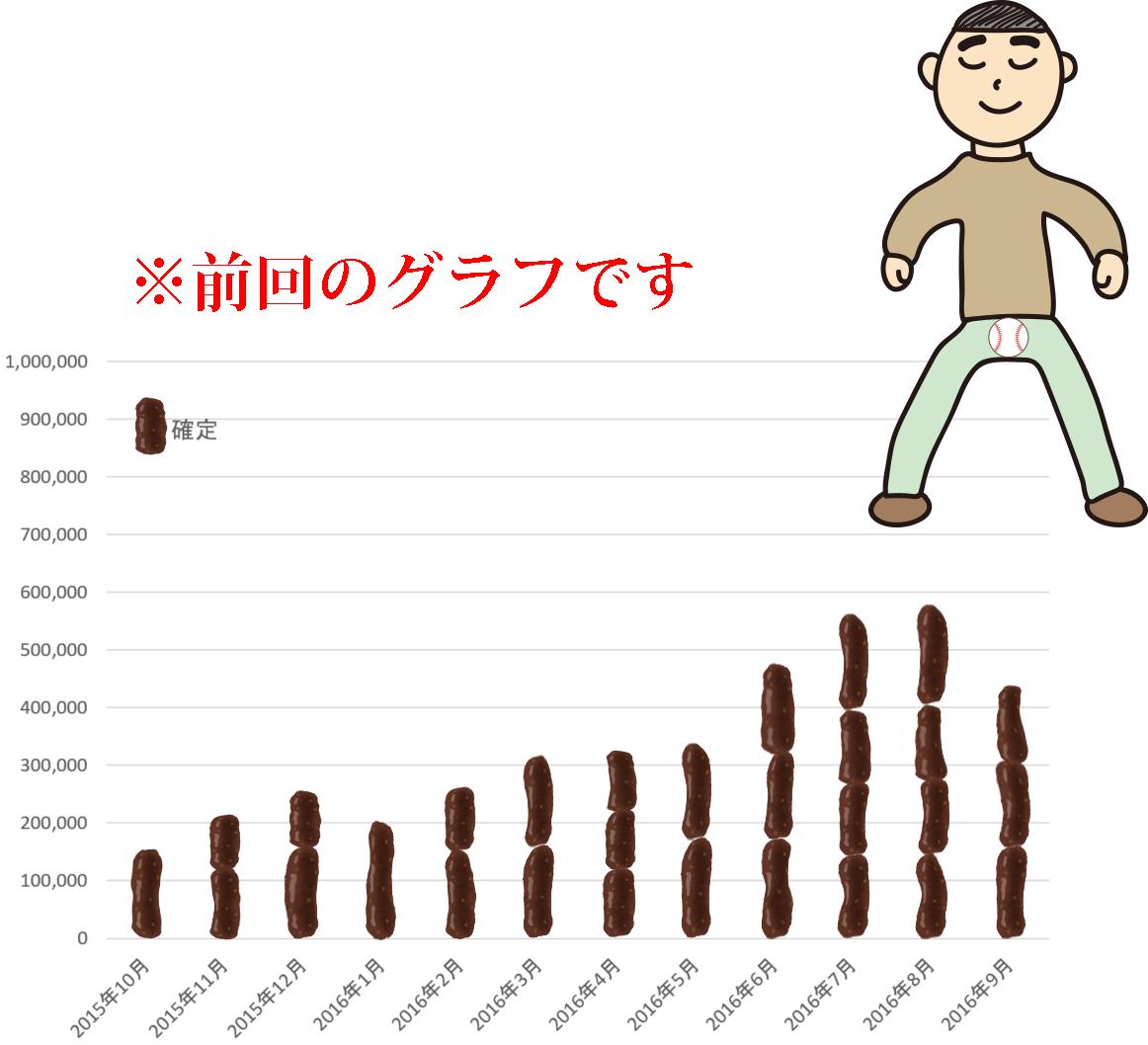 201610zenkai-graf