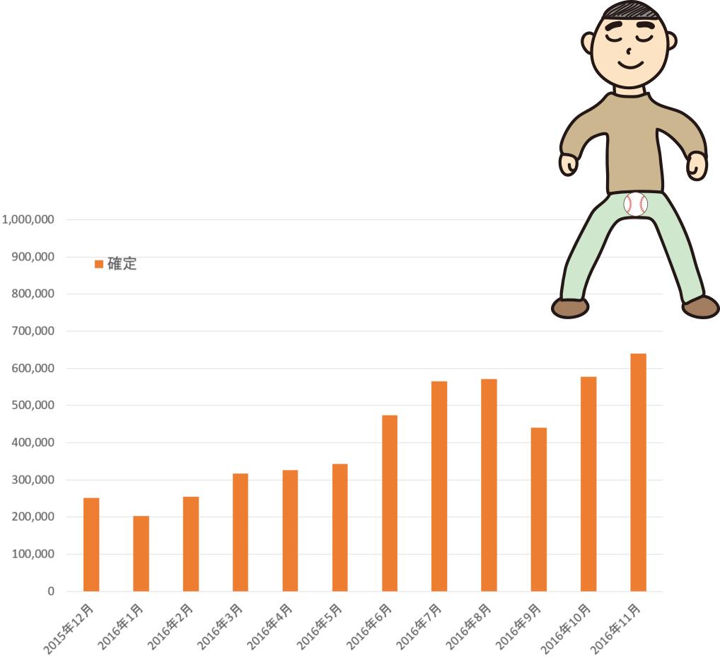 201611kakutei-graf