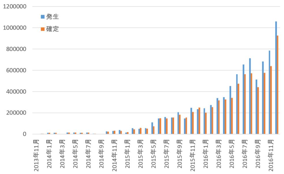 201612zenkikani-graf